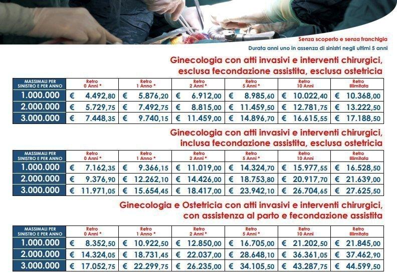 GINECOLOGIA E OSTETRICIA AMBULATORIALE 2